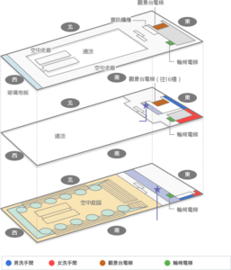abeno-harukas-floor-map